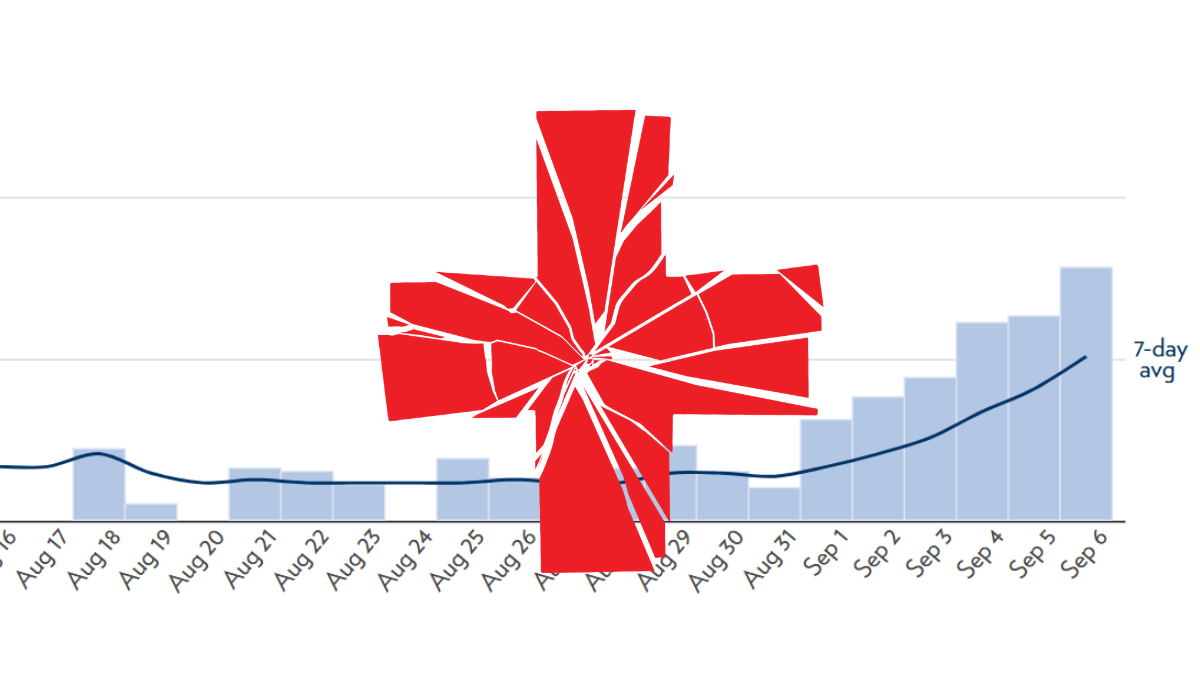 A shattered red cross symbol is super-imposed over UW Madison's Smart Restart dashboard, which shows a growing percentage of positive tests.